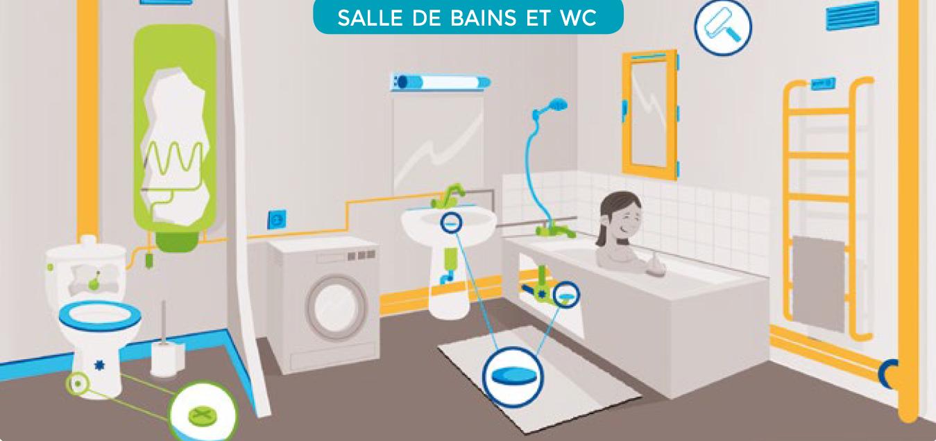 l'entretien et les réparations - val touraine habitat - Entretien Salle De Bain