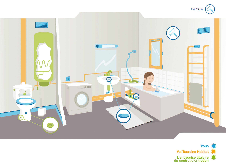 L 39 entretien et les r parations val touraine habitat for Entretien salle de bain