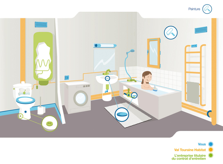 awesome entretien salle de bain #6: illustration salle de bains et ... - Entretien Salle De Bain